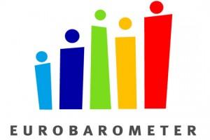 Eurobarometer_8394566